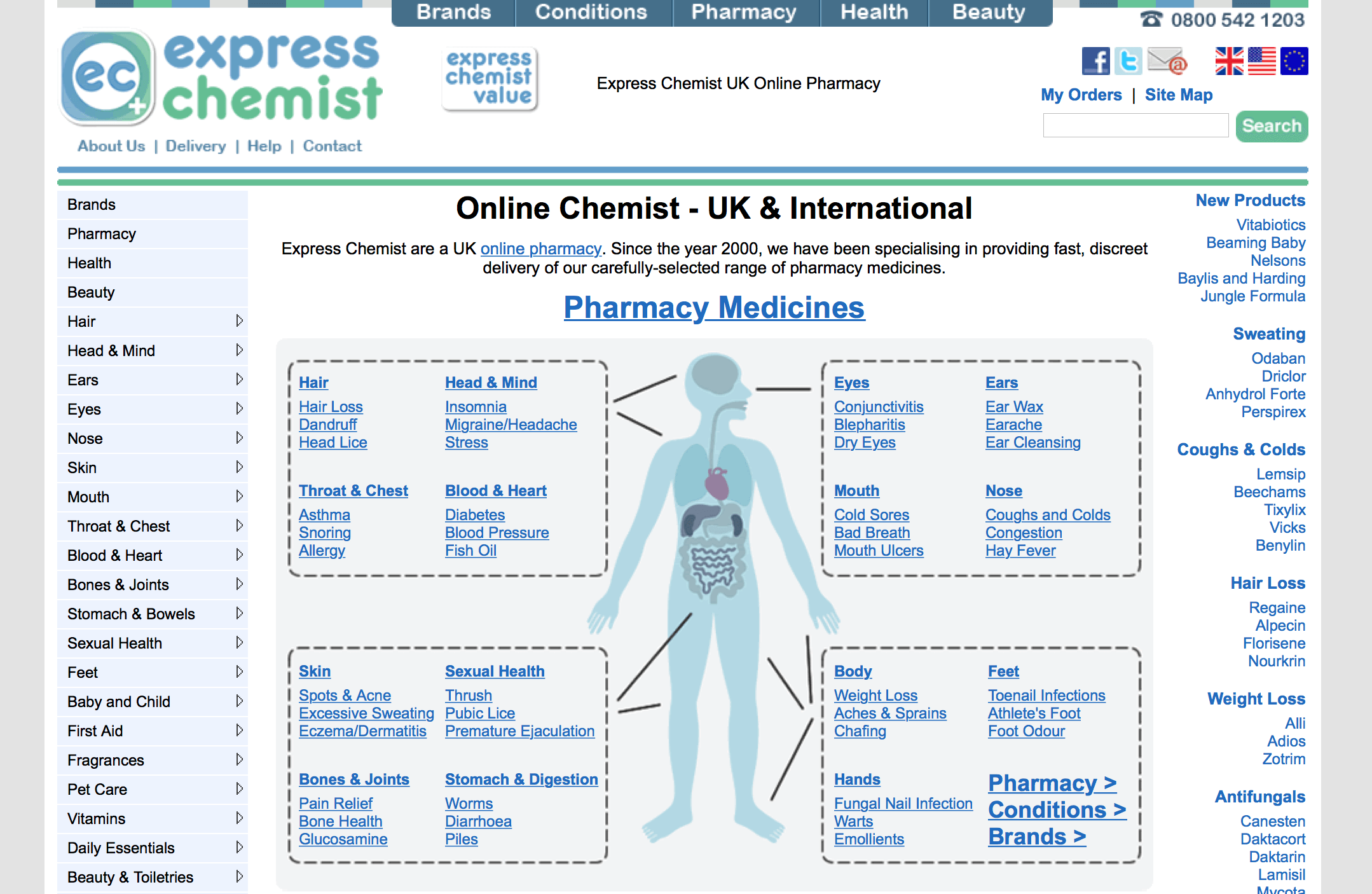 ExpressChemist.co.uk Pharmacy Review