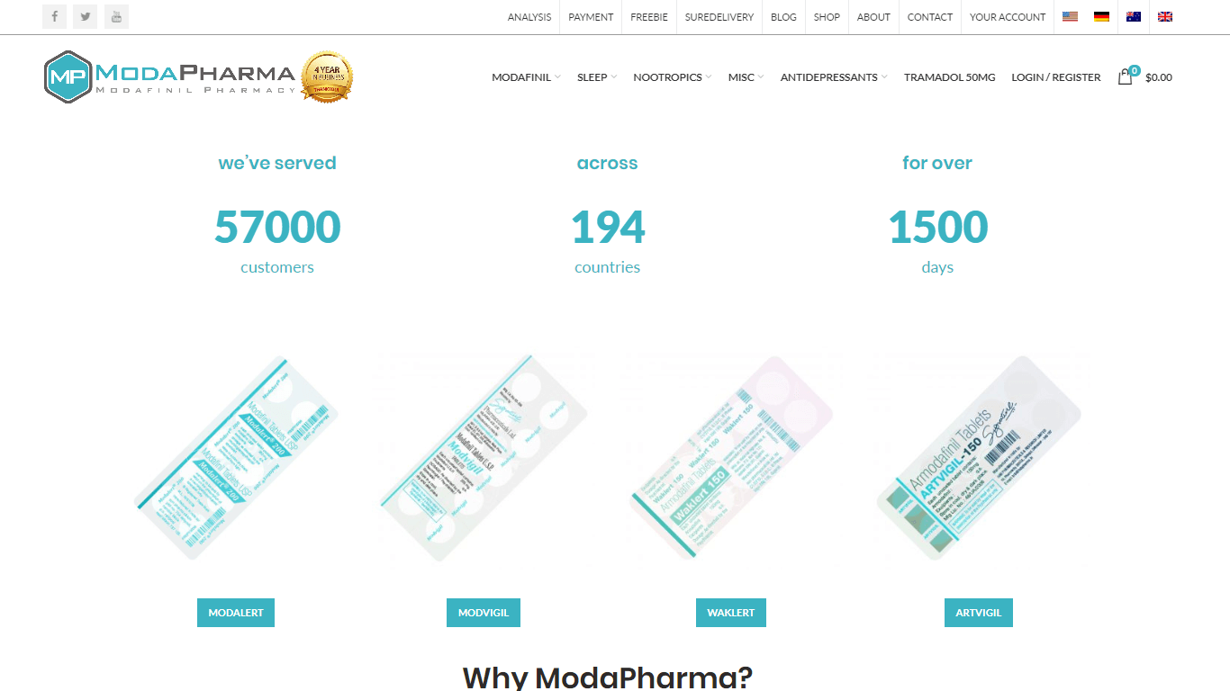 ModaPharma.org Pharmacy Review