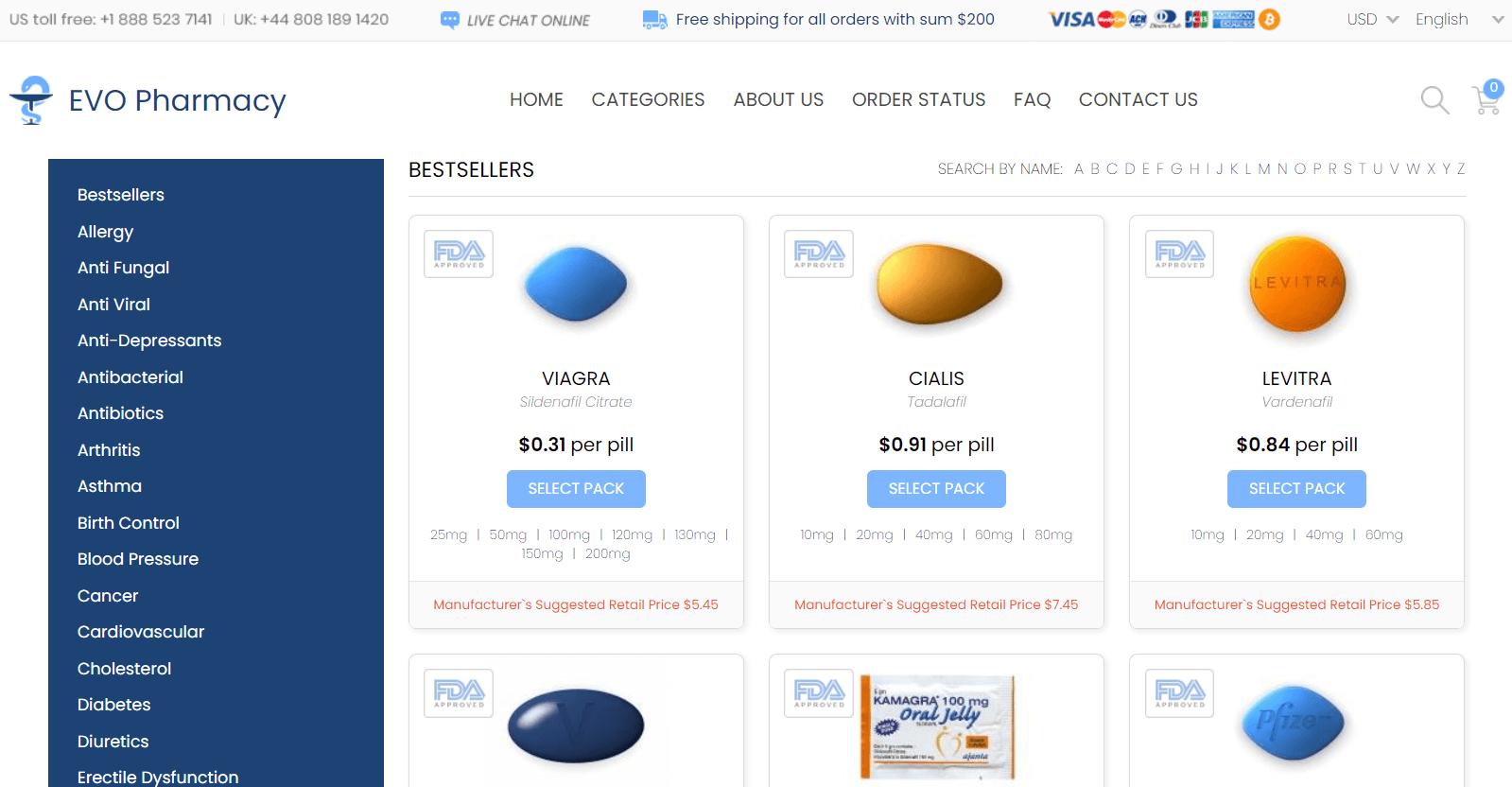 EVO-Pharmacy Review